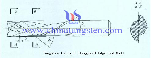 tungsten carbide staggered edge end mill